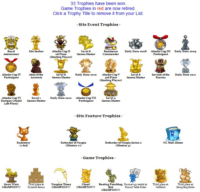 You Will Now Be Able To Track ALL Trophies That Can Gain On Neopets In Our Database Weve Added Also Support Not Only The Game But